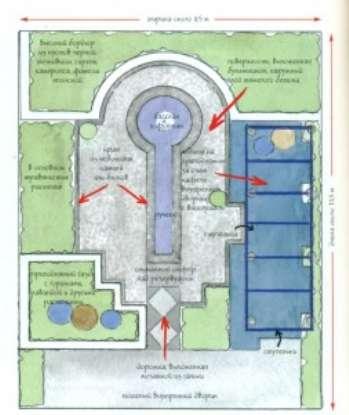 План создания мавританского сада